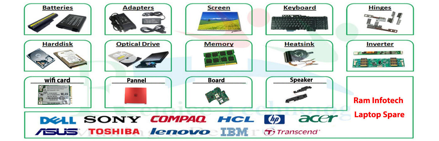 Laptop Servive center in Adyar,Dell,hp,lenovo,Acer